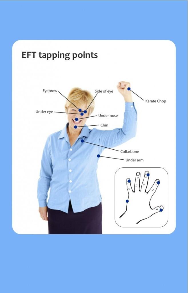 EFT postcard