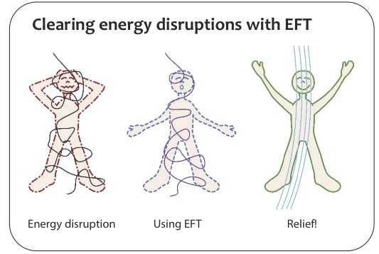 Relief using EFT Cartoon