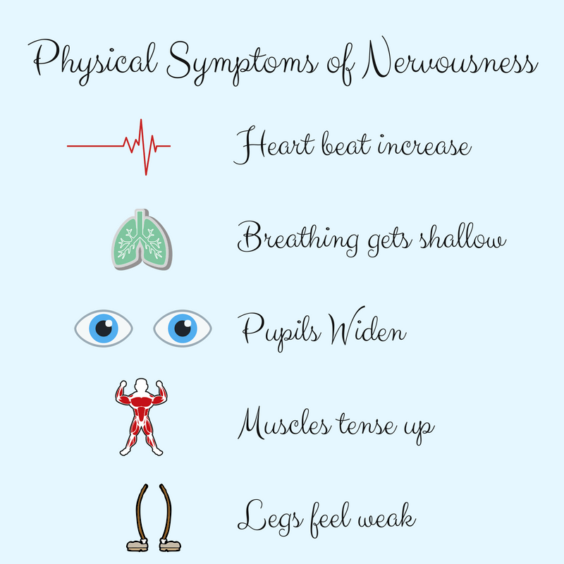 Physical Symptoms of Nervousness
