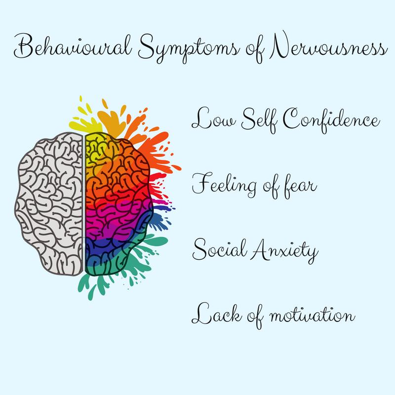 Behavioral Symptoms of Nervousness